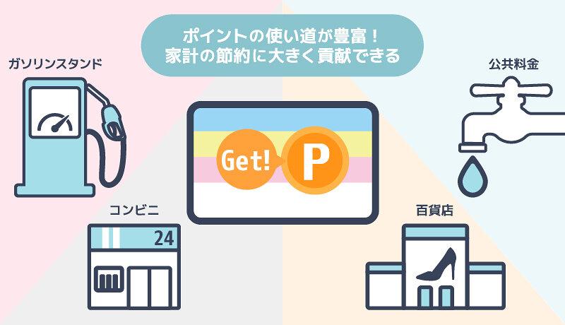 nanacoポイントの活用術!お得な貯め方・使い道・電子マネー交換のやり方まとめ