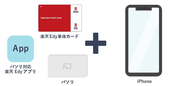 楽天ペイ 阪急オアシス 阪急オアシスでApple Pay(アップルペイ)を使ってみた。iDでらくらく支払いできたよ!