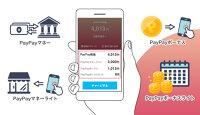 PayPay(ペイペイ)マネーライトやボーナスライトの違いを解説!PayPay残高の変更点の最新情報も
