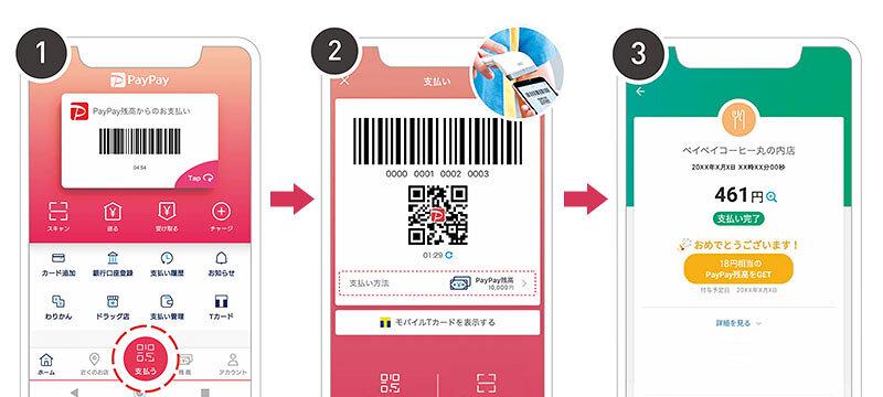 コード paypay 紹介