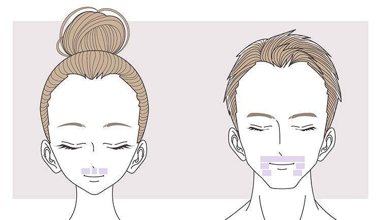 鼻下脱毛の範囲
