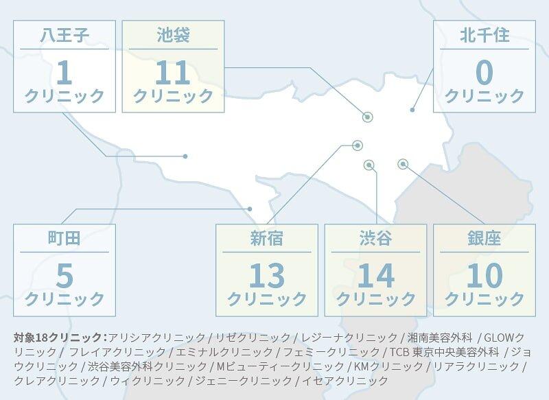 東京のクリニック一覧